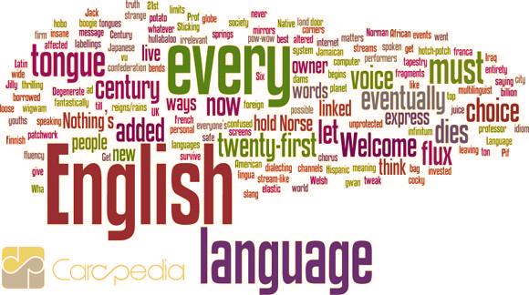 Kumpulan 1000 Kosakata Bahasa Inggris dan Artinya