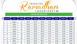 Jadwal Imsakiyah Ramadhan Kota Idi 2021