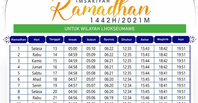Jadwal Imsakiyah Ramadhan Kota Lhokseumawe 2021