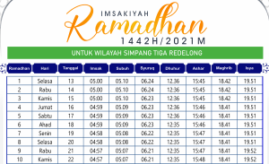 Imsakiyah Ramadhan Simpang Tiga Redelong 2021