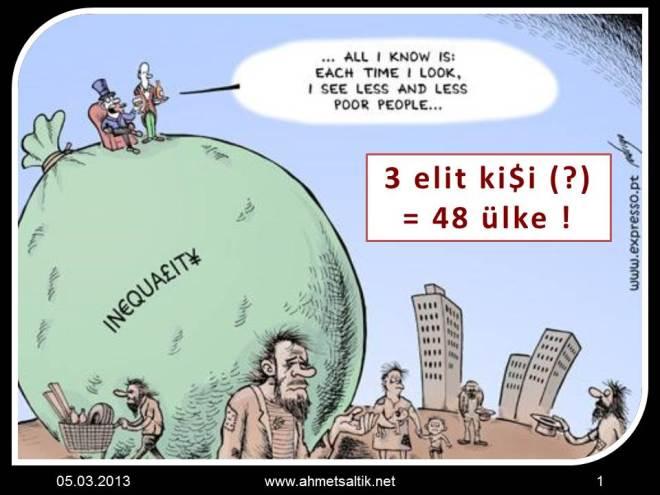 3_elit_48_ulke