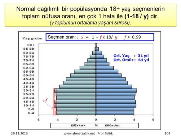 Secmen_orani