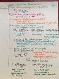 worksheet. Universal Gravitation Worksheet. Carlos Lomas ...