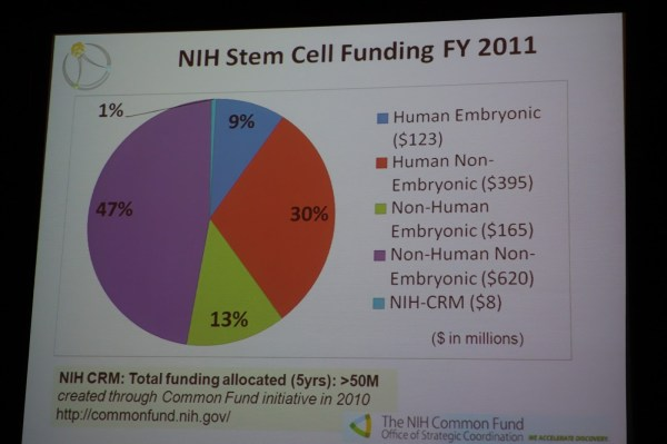 Nih . Cirm Funding Of Stem Cell #wscs12