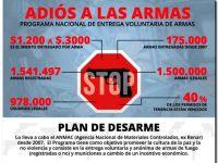 ALERTA: Las políticas del Estado Nacional hacen crecer el mercado ilegal de armas de fuego