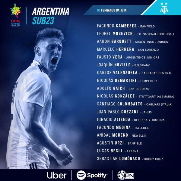 FÚTBOL: La lista para los Panamericanos