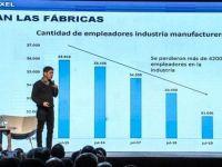 ELECCIONES 2019: Kicillof se reunió con industriales
