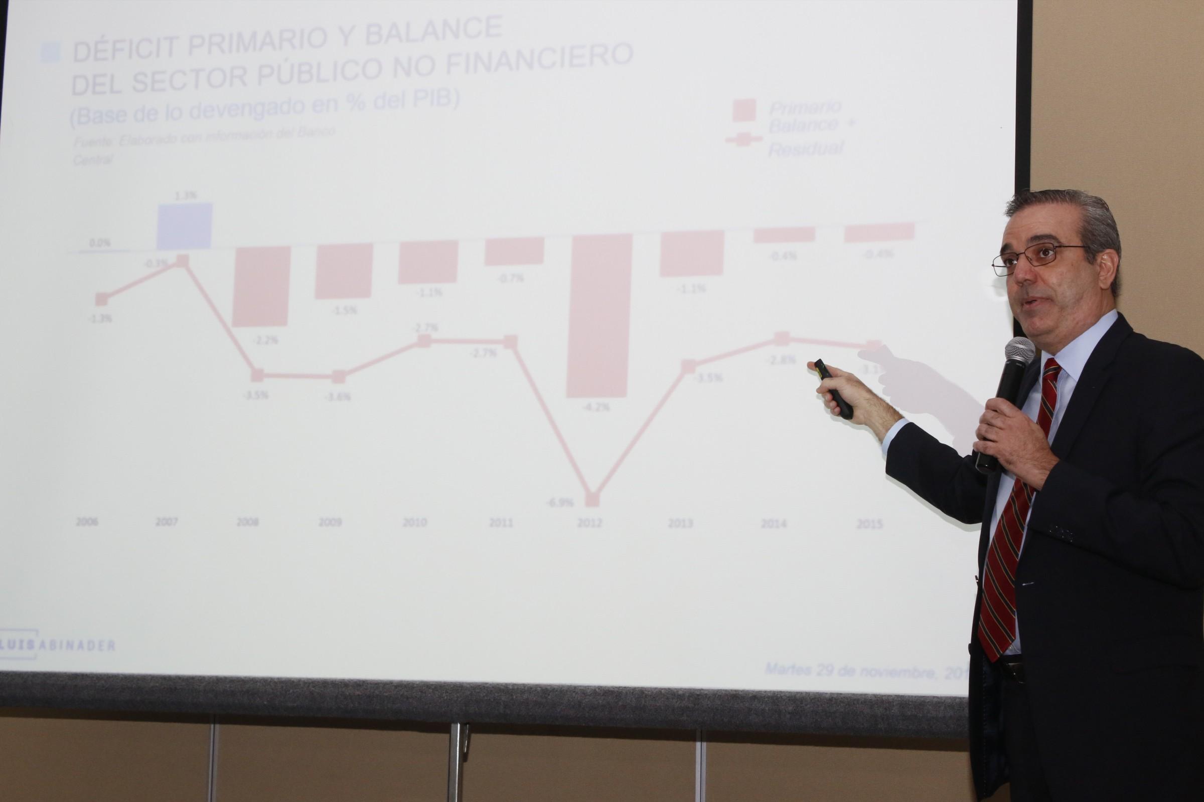 Abinader propone medidas para mejorar gasto público y frenar endeudamiento