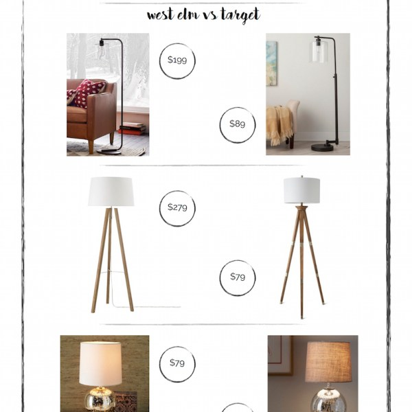 Modern lamps - splurge or save!