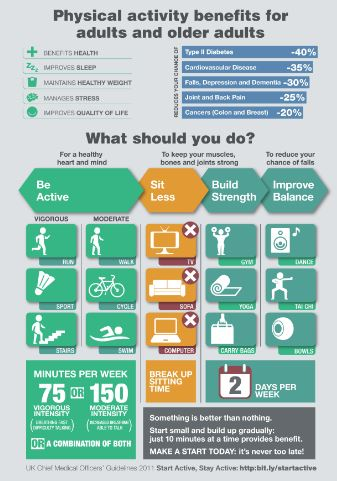 physical_activity_infographic