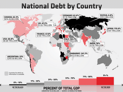debt by country