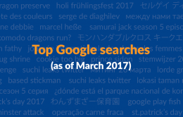 Top Google searches (as of March 2017)