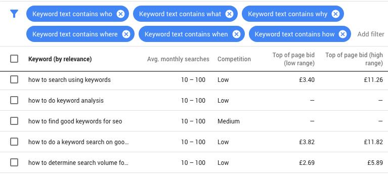 filtros de preguntas google planificador de palabras clave