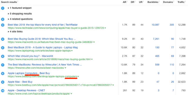 On-Page SEO Guide by AHREFs