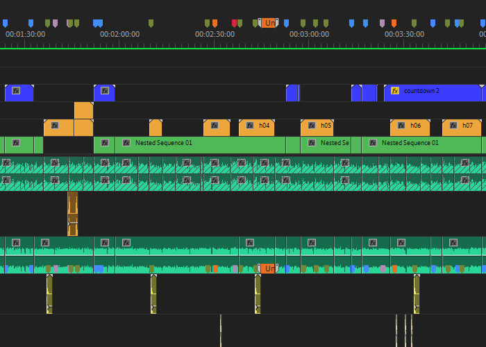 video edits for youtube