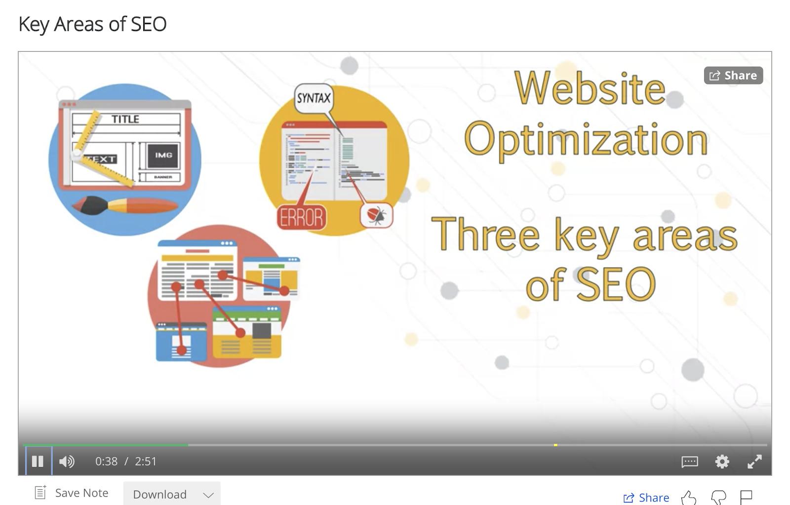 google-seo-certification
