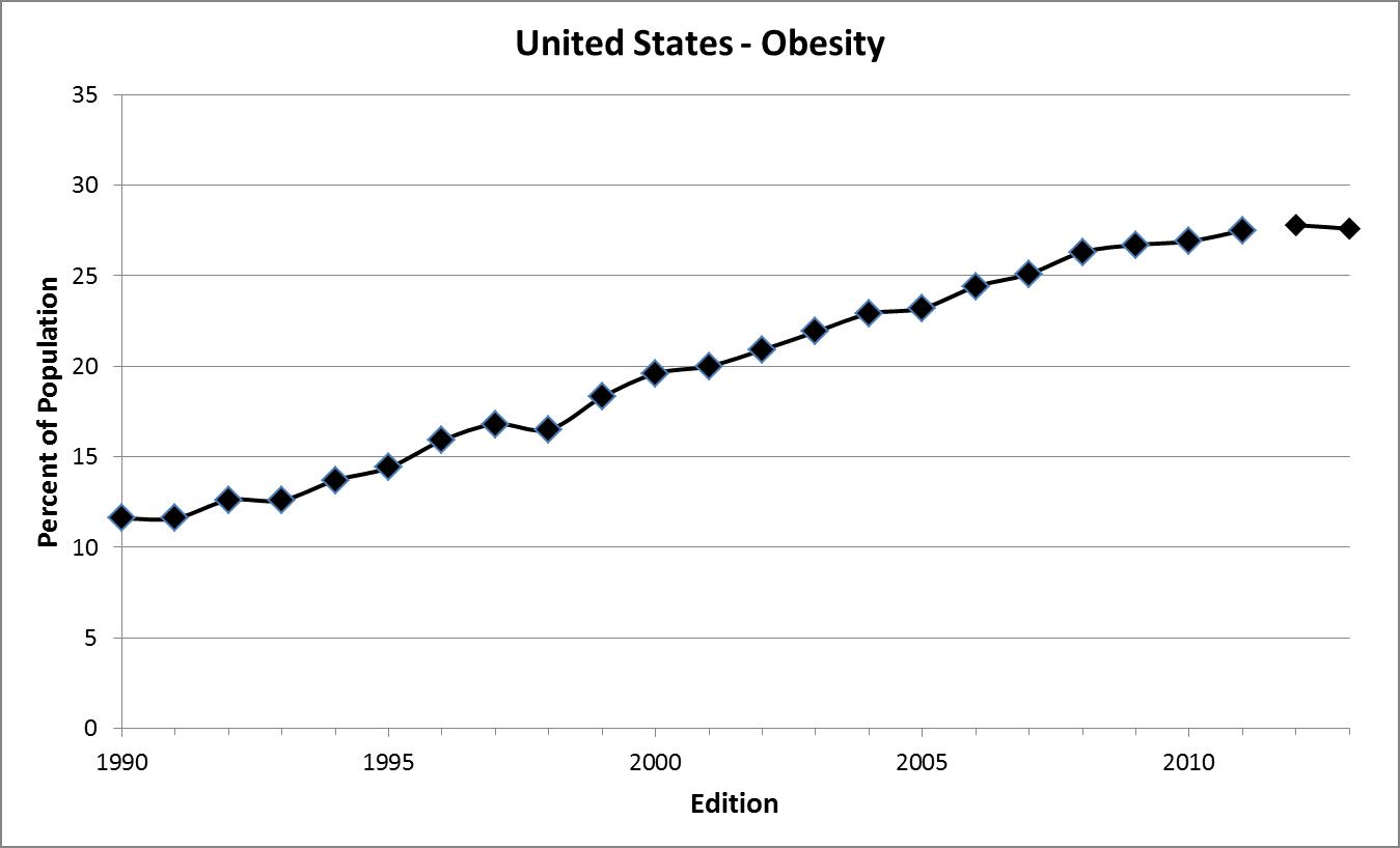 America's Health Rankings Newsletter, 2014 Edition
