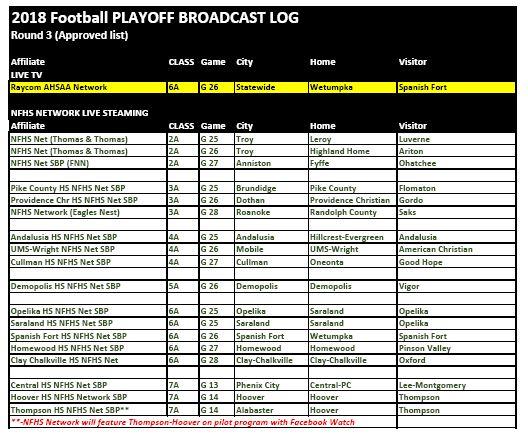 Football Round 3 Broadcast Playoff Log