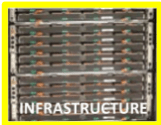H-Infrastructure