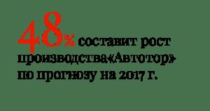 48% составит рост производства «Автотор» по прогнозу на 2017 г.