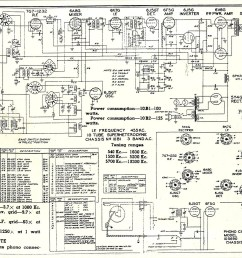 circuit diagram for the 1938 zenith model 10s668 console radio this 10 tube 3 band radio tunes broadcast shortwave signals from 550 khz to 18mhz  [ 1800 x 1280 Pixel ]