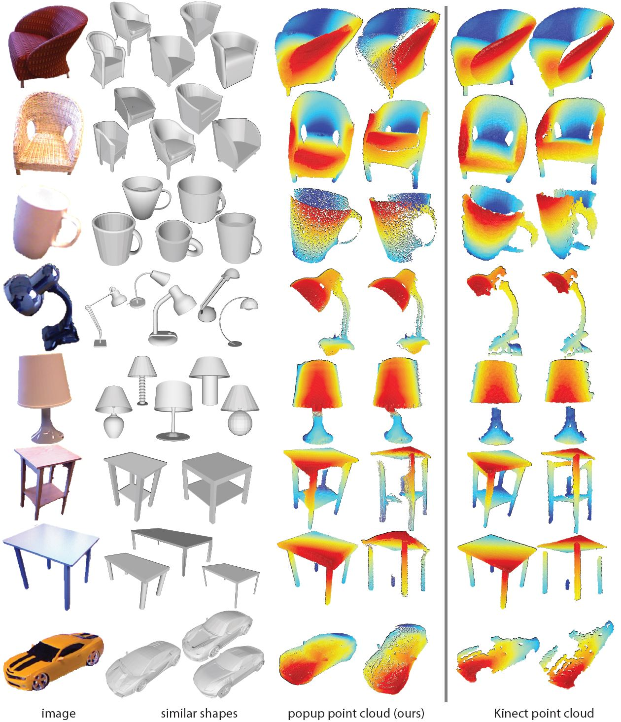 Estimating Image Depth Using Shape Collections