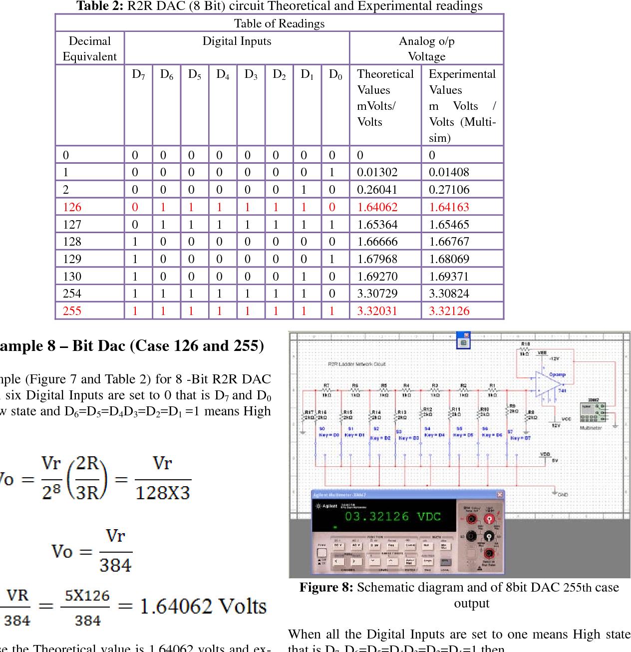 hight resolution of study of r 2 r 4 bit and 8 bit dac circuit using multisim technology semantic scholar