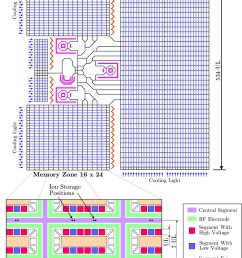 figure 19 layout of the quantum 4004 with a cutout view of 2 2 [ 1048 x 1548 Pixel ]