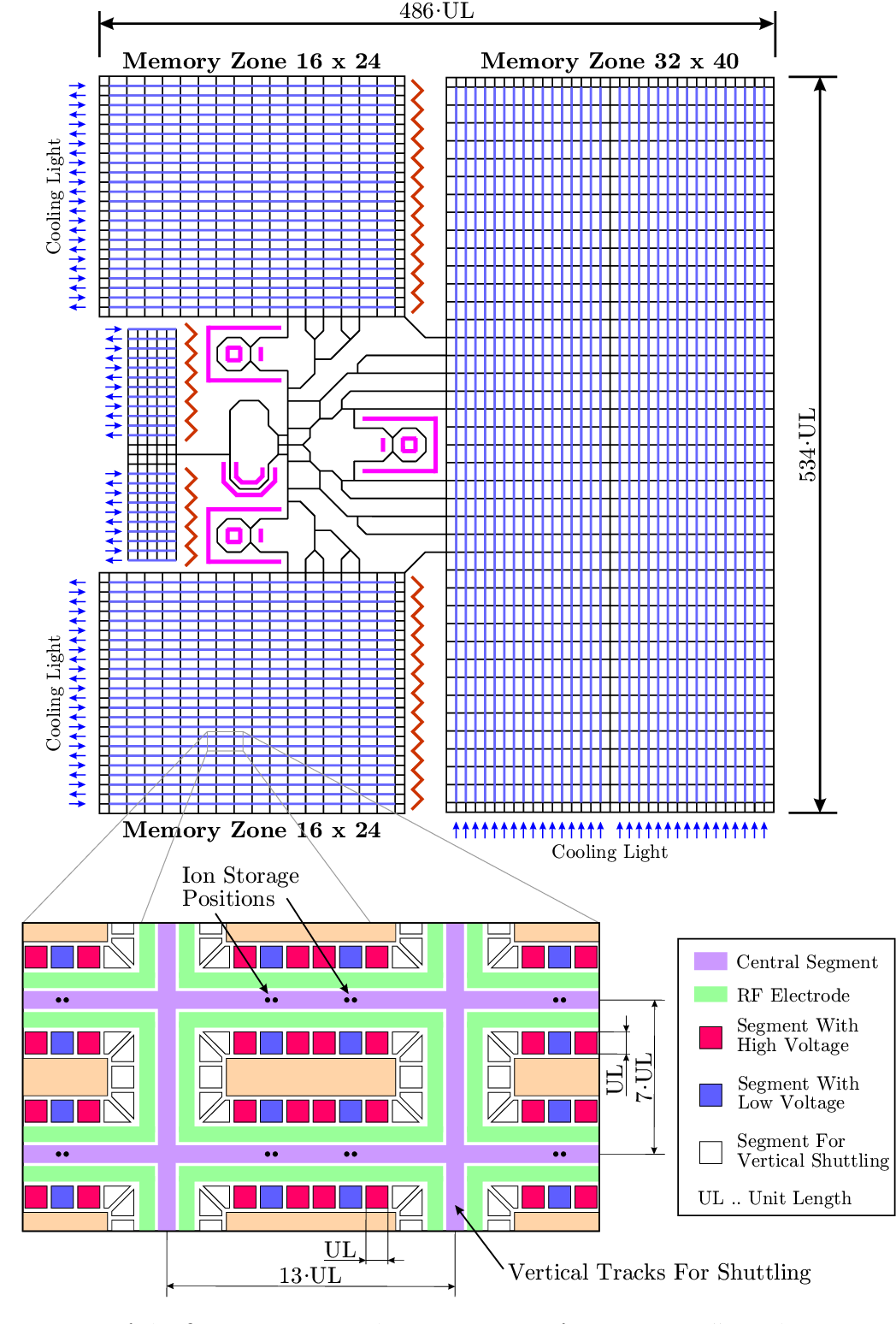 hight resolution of figure 19 layout of the quantum 4004 with a cutout view of 2 2