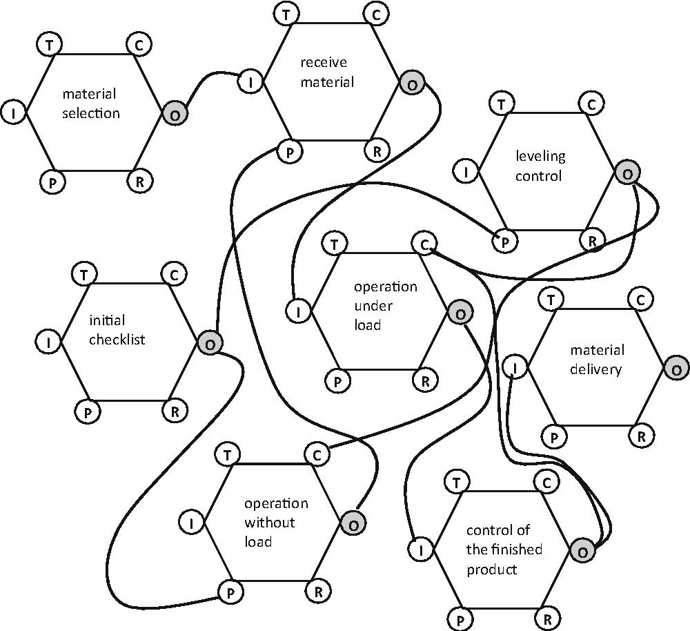 Electrical Engineering Jobs. Diagram. Auto Wiring Diagram
