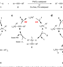1 the sonogashira reaction a general representation of pd cu catalysed and [ 1300 x 694 Pixel ]