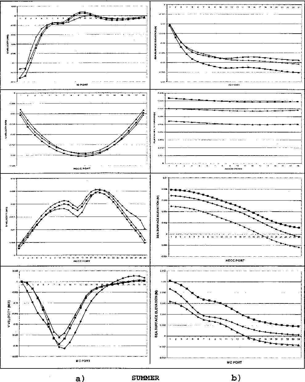medium resolution of figure 8