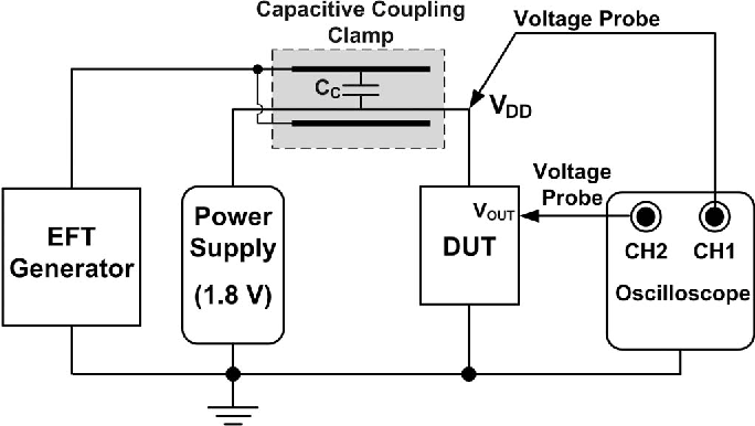 Figure 2 from New Transient Detection Circuit for On-Chip