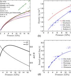 properties along the liquid water ice vii melt curve  [ 1002 x 812 Pixel ]