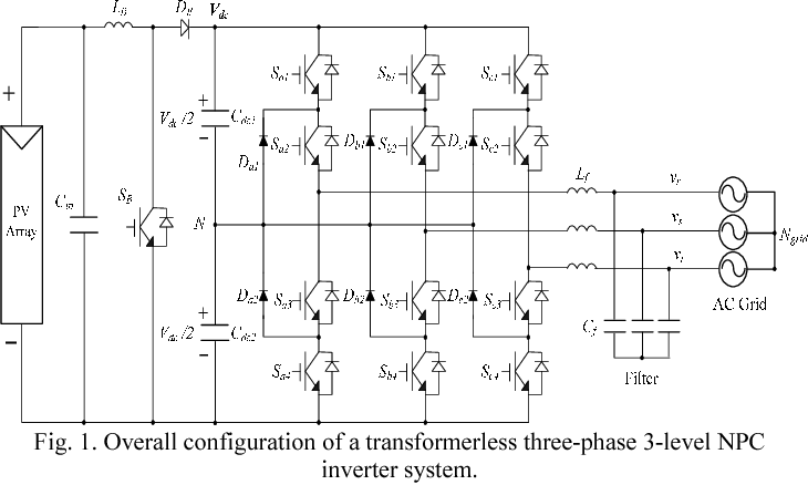marcus 3 phase transformer wiring diagram switch outlet design and control of a grid connected three level npc inverter for building integrated photovoltaic systems semantic scholar