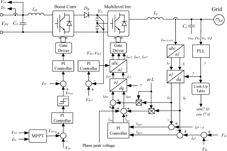 marcus 3 phase transformer wiring diagram mazda b2000 radio design and control of a grid connected three level npc inverter for building integrated photovoltaic systems semantic scholar