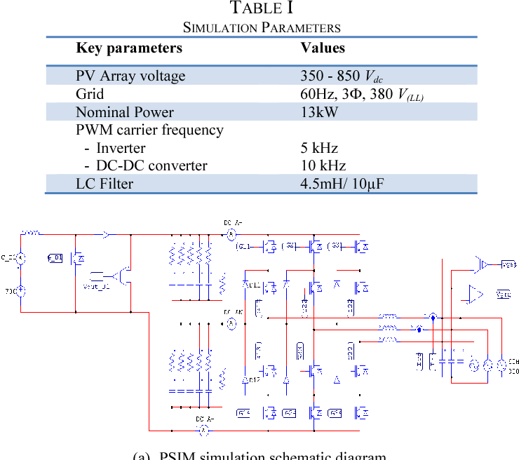 marcus 3 phase transformer wiring diagram for ceiling fan design and control of a grid connected three level npc inverter building integrated photovoltaic systems semantic scholar