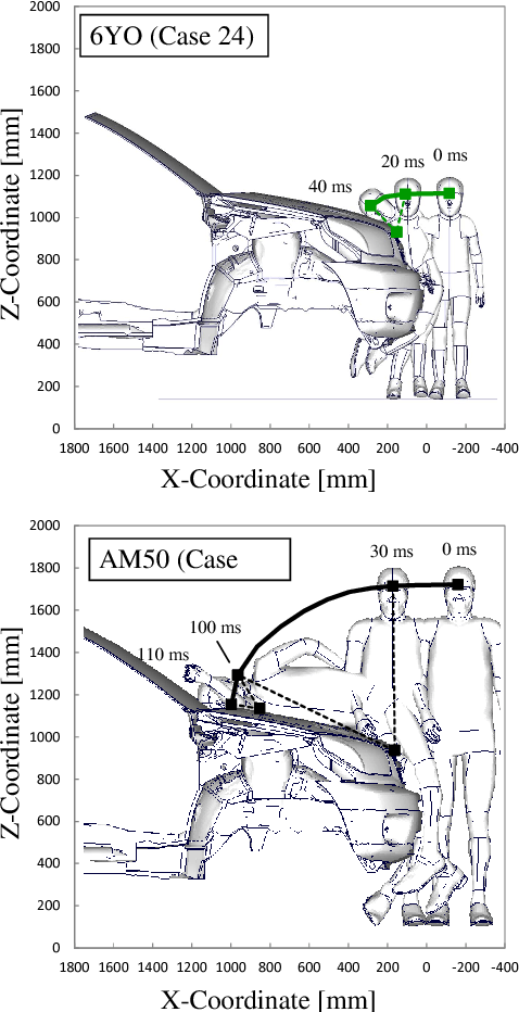 Figure 23 from Development of child finite element (FE