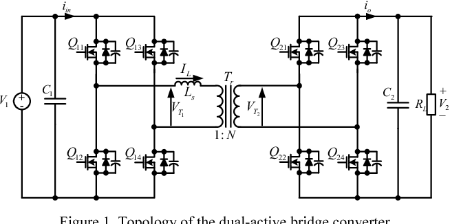 Figure 1 from Bidirectional dual-active-bridge DC-DC