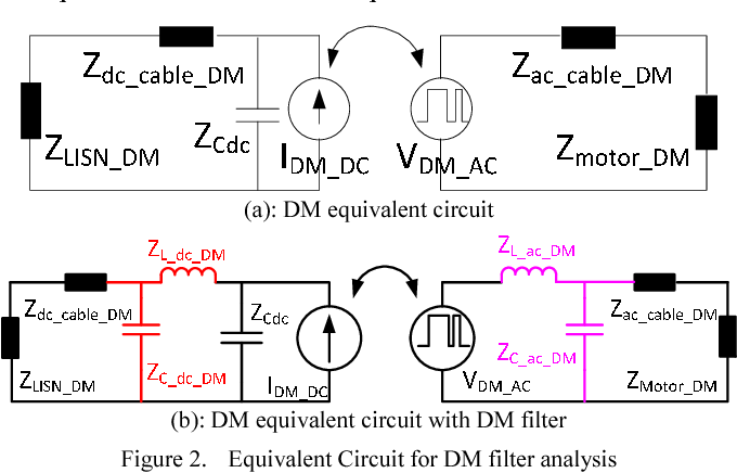 Figure 2 from EMI filter design and optimization for both