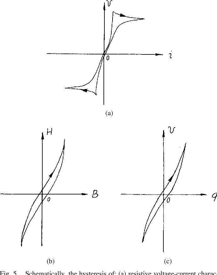 Httpswiring Diagram Herokuapp Compostlouisiana Ose 8500 Exam