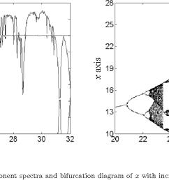figure 3 [ 1400 x 620 Pixel ]
