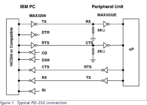 small resolution of typical rs 232 connection