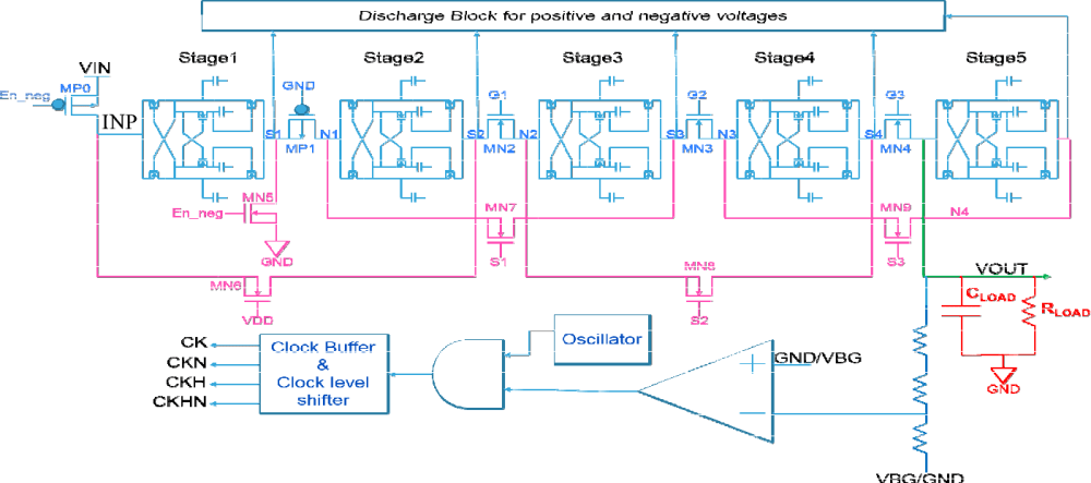 medium resolution of fig 3 complete circuit diagram of charge pump including regulation scheme
