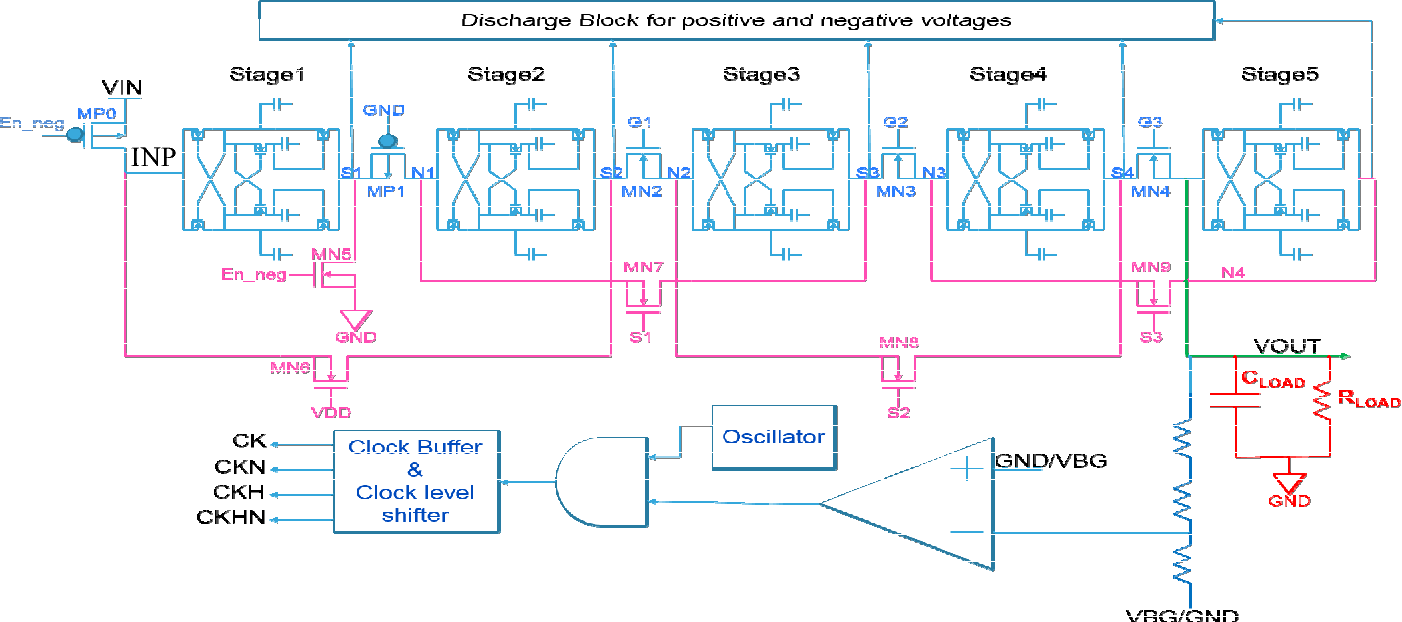 hight resolution of fig 3 complete circuit diagram of charge pump including regulation scheme