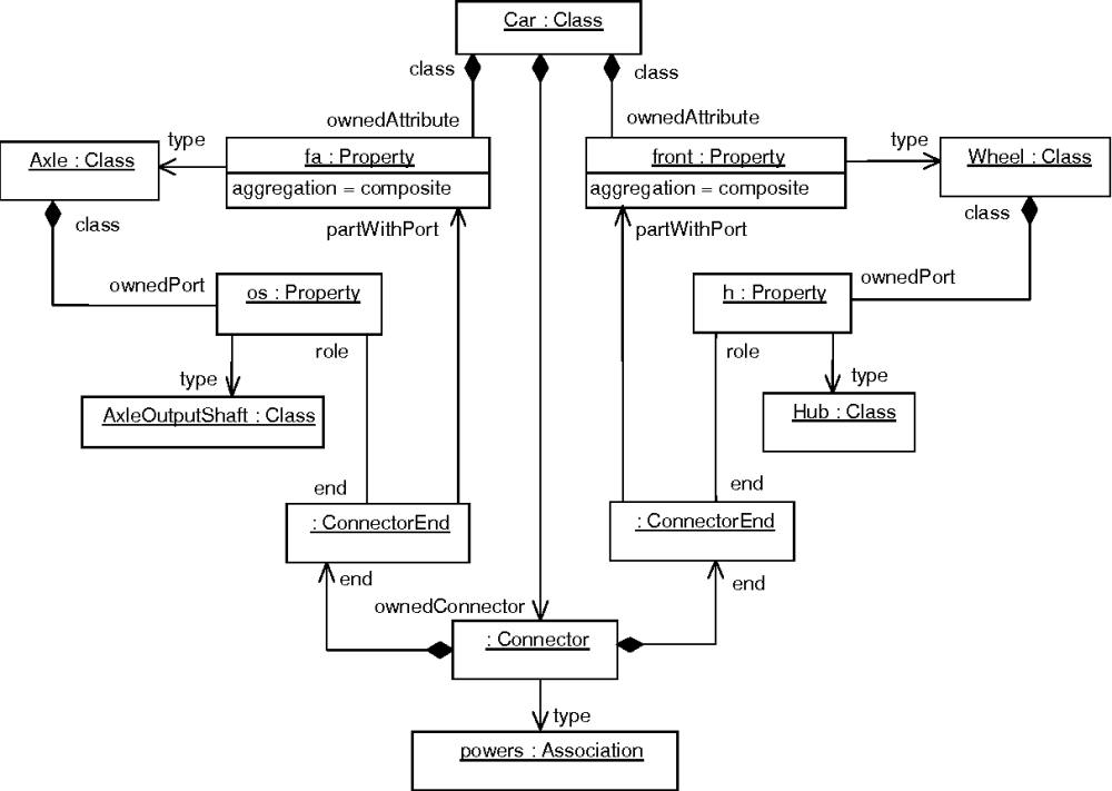 medium resolution of figure 16 repository model for portion of figure 14