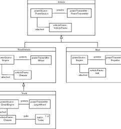 figure 21 inheritance of composite structure combined class composite structure diagram  [ 1350 x 1268 Pixel ]