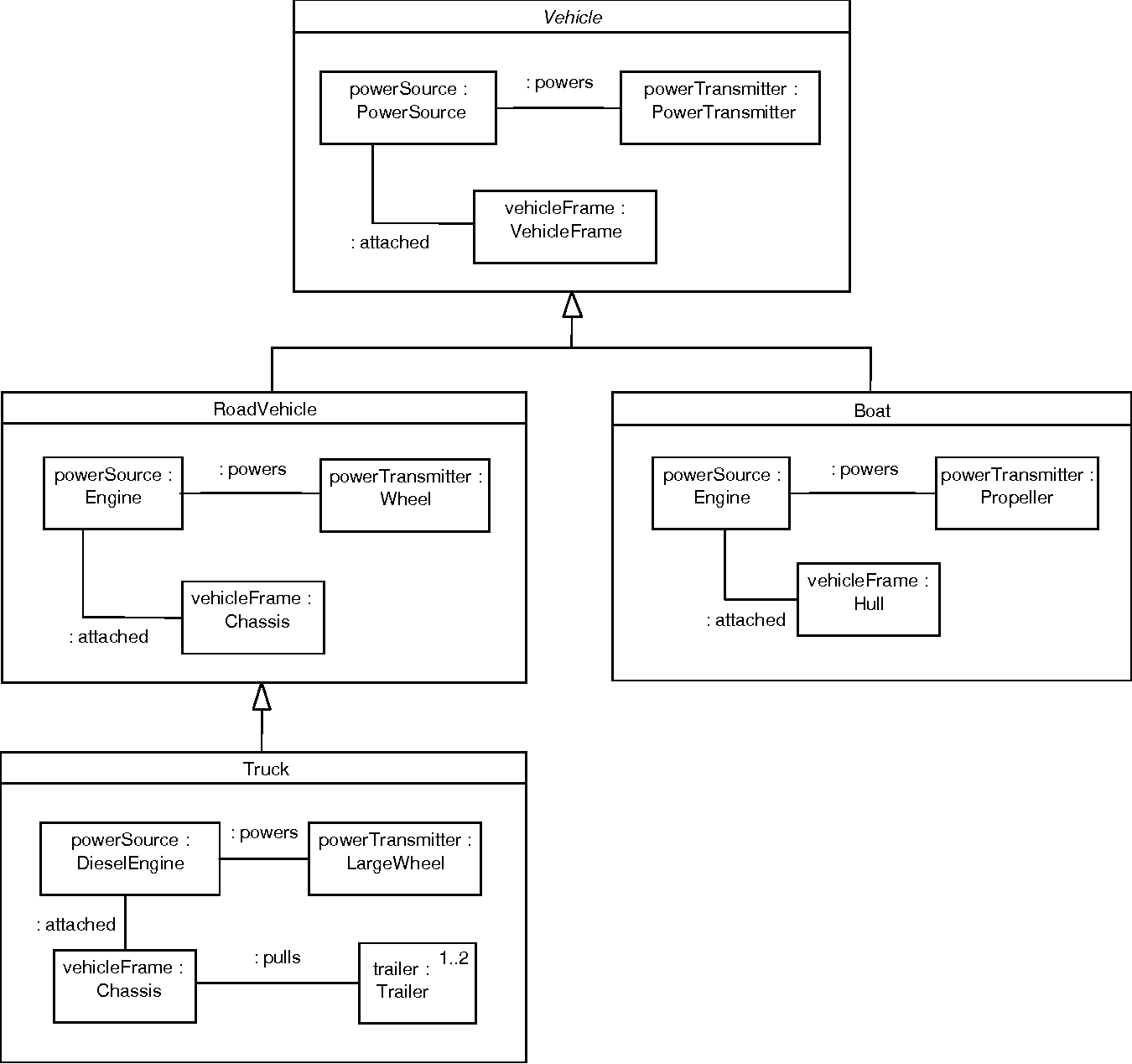 hight resolution of figure 21 inheritance of composite structure combined class composite structure diagram