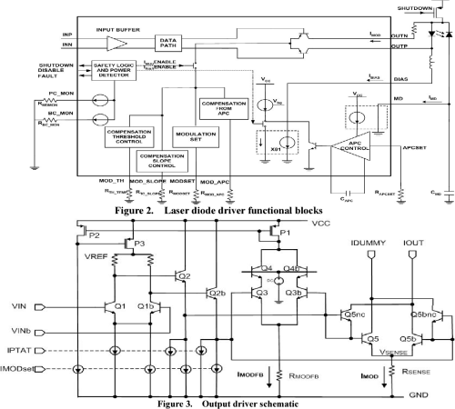 small resolution of output driver schematic