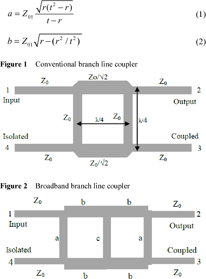 Figure 1 from Miniaturised broadband branch line coupler